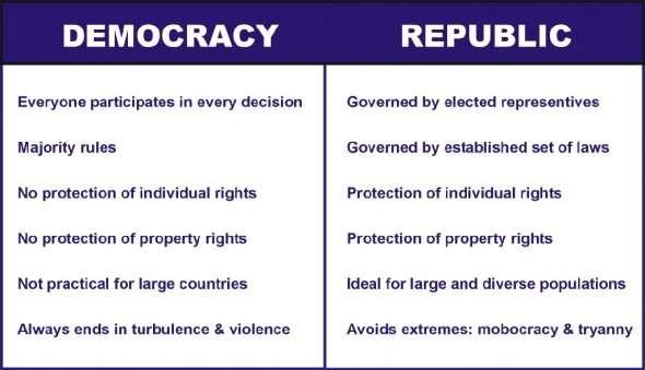 Democracy and doc